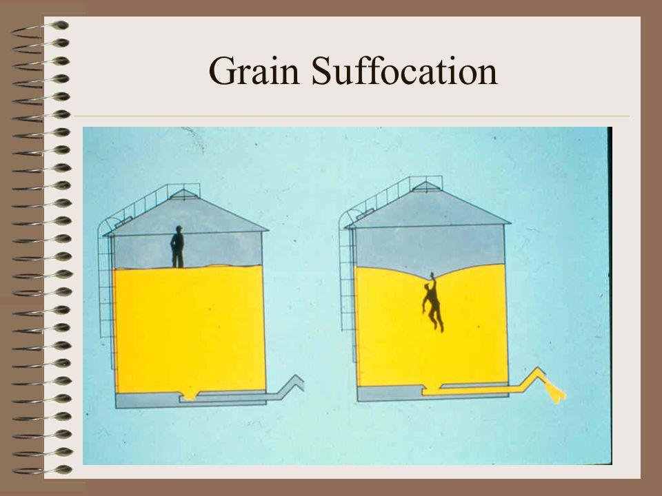 Grain Suffocation
