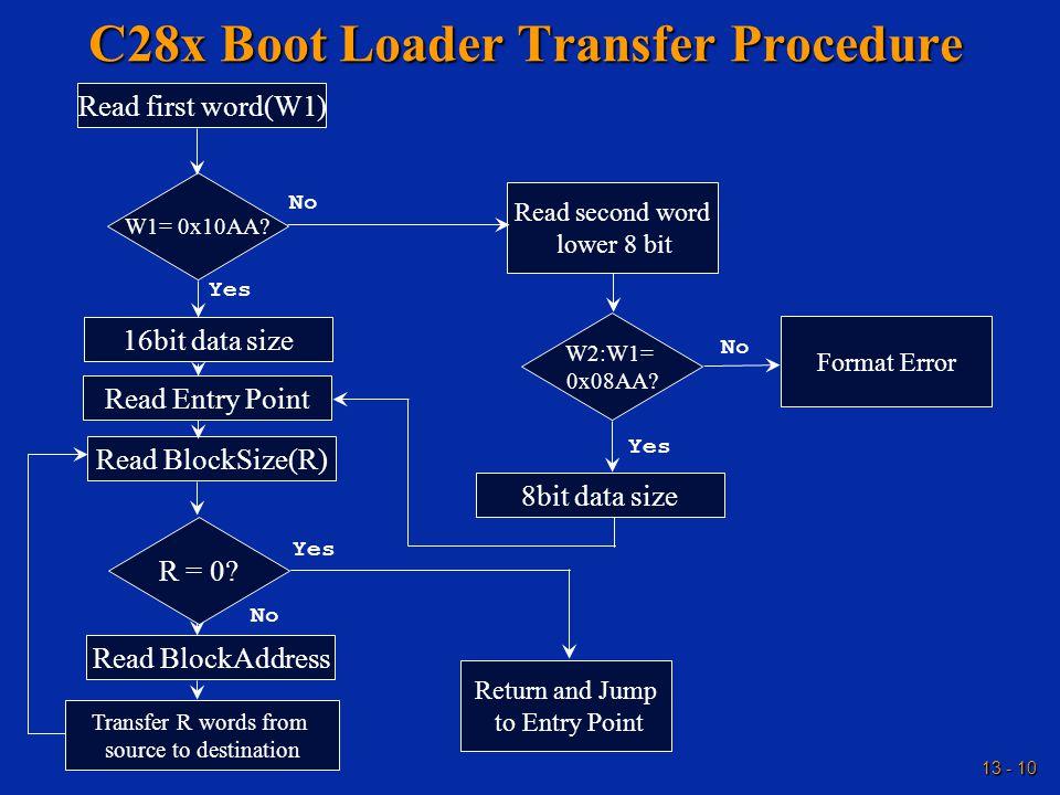 13 - 10 C28x Boot Loader Transfer Procedure Read first word(W1) W2:W1= 0x08AA.