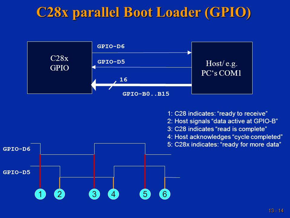 13 - 14 C28x parallel Boot Loader (GPIO) C28x GPIO Host/ e.g.
