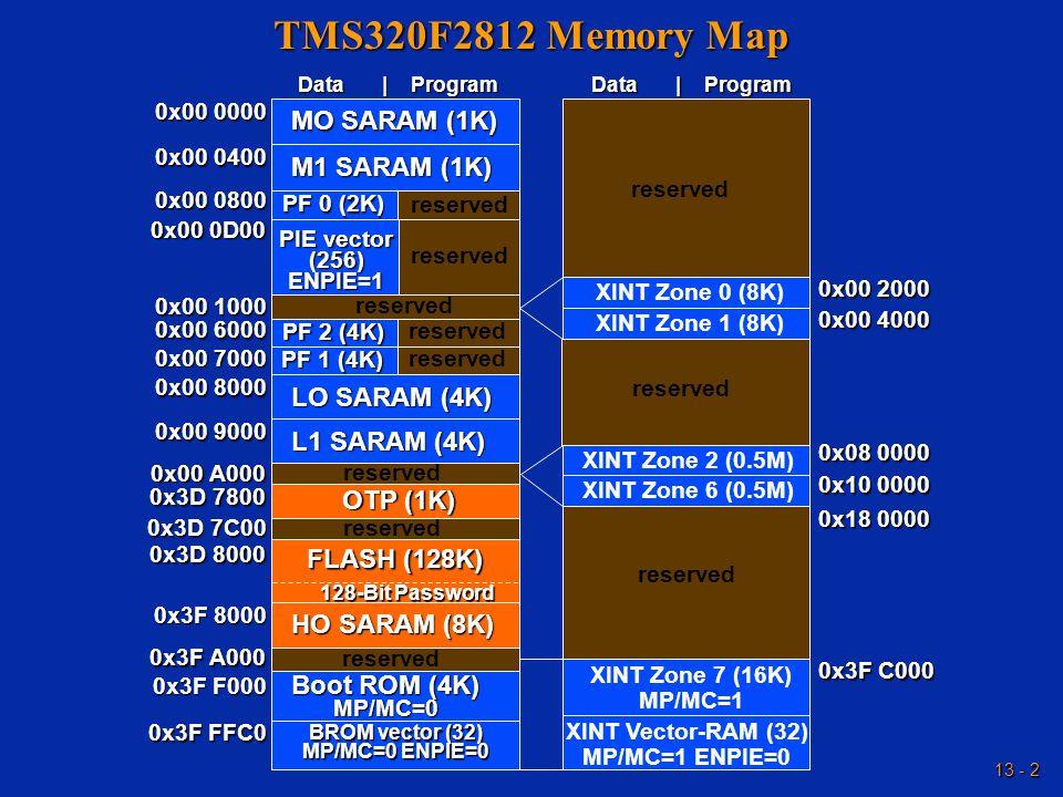 13 - 2 TMS320F2812 Memory Map MO SARAM (1K) M1 SARAM (1K) LO SARAM (4K) L1 SARAM (4K) HO SARAM (8K) Boot ROM (4K) MP/MC=0 BROM vector (32) MP/MC=0 ENPIE=0 OTP (1K) FLASH (128K) reserved PF 0 (2K) reserved PF 1 (4K) reserved PF 2 (4K) reserved PIE vector (256)ENPIE=1 XINT Zone 0 (8K)XINT Zone 1 (8K)XINT Zone 2 (0.5M) XINT Zone 6 (0.5M) XINT Zone 7 (16K) MP/MC=1 XINT Vector-RAM (32) MP/MC=1 ENPIE=0 reserved Data | Program 0x00 0000 0x00 0400 0x00 0800 0x00 0D00 0x00 1000 0x00 6000 0x00 7000 0x00 8000 0x00 9000 0x00 A000 0x3D 7800 0x3D 8000 0x3F 8000 0x3F A000 0x3F F000 0x3F FFC0 0x3F C000 0x18 0000 0x10 0000 0x08 0000 0x00 4000 0x00 2000 Data | Program 128-Bit Password reserved 0x3D 7C00