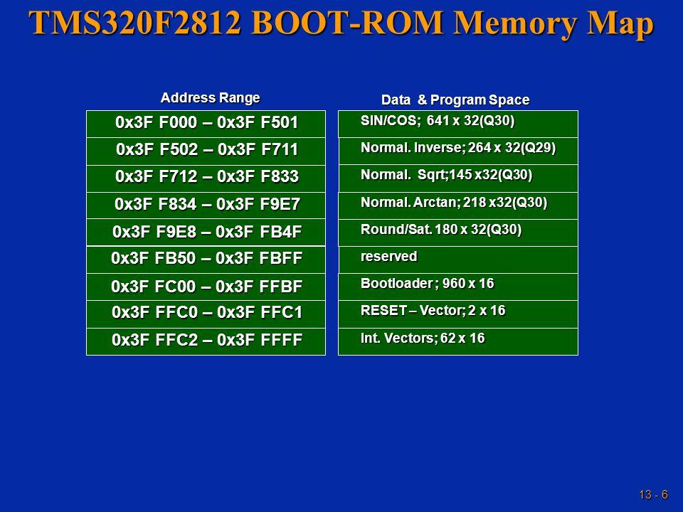 13 - 6 TMS320F2812 BOOT-ROM Memory Map Address Range 0x3F F000 – 0x3F F501 0x3F F502 – 0x3F F711 0x3F F712 – 0x3F F833 0x3F F834 – 0x3F F9E7 0x3F F9E8 – 0x3F FB4F 0x3F FB50 – 0x3F FBFF 0x3F FC00 – 0x3F FFBF 0x3F FFC0 – 0x3F FFC1 0x3F FFC2 – 0x3F FFFF Data & Program Space SIN/COS; 641 x 32(Q30) Normal.