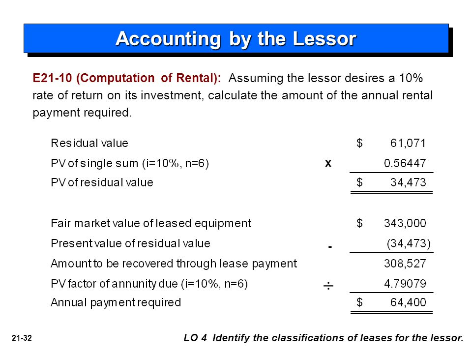 21-32 Accounting by the Lessor LO 4 Identify the classifications of leases for the lessor. E21-10 (Computation of Rental): Assuming the lessor desires