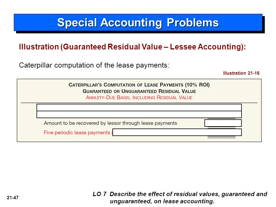 21-47 Illustration (Guaranteed Residual Value – Lessee Accounting): Special Accounting Problems LO 7 Describe the effect of residual values, guarantee