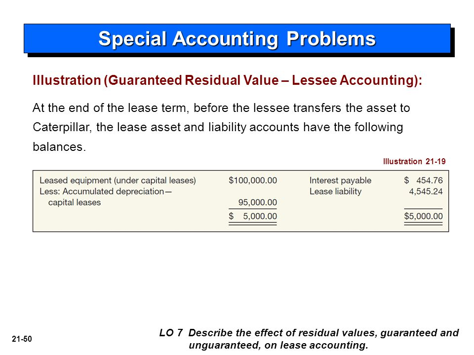 21-50 Illustration (Guaranteed Residual Value – Lessee Accounting): Illustration 21-19 Special Accounting Problems LO 7 Describe the effect of residua