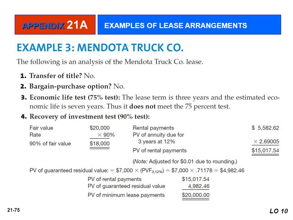 21-75 APPENDIX APPENDIX 21A EXAMPLES OF LEASE ARRANGEMENTS LO 10