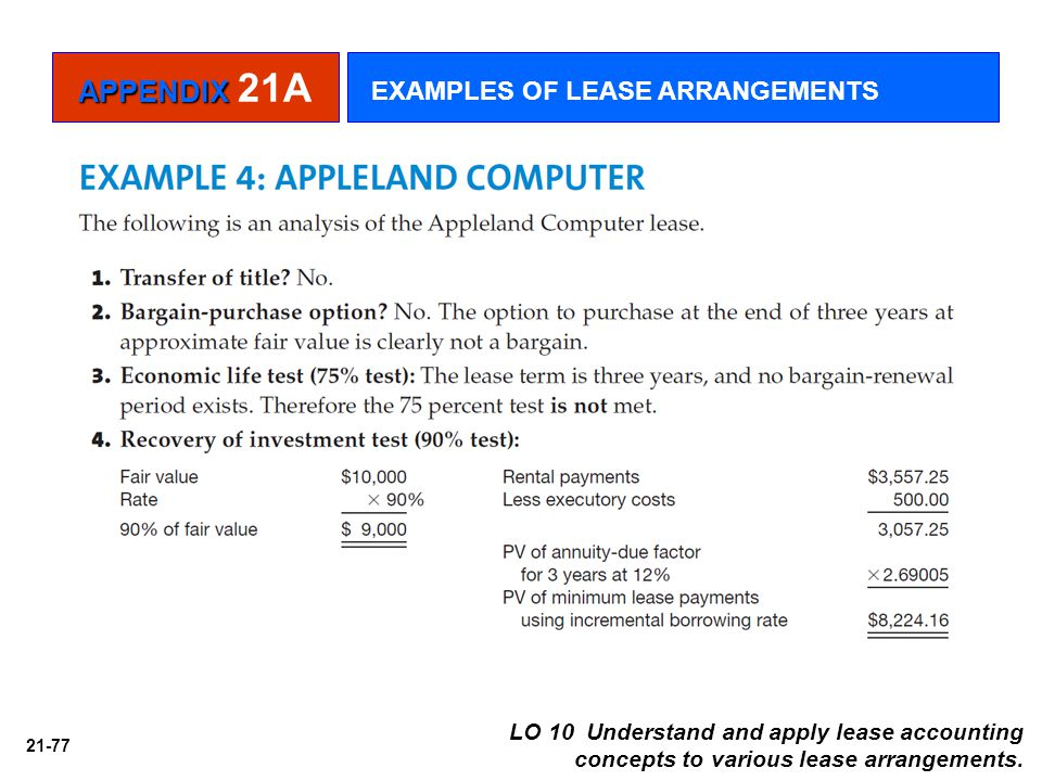 21-77 LO 10 Understand and apply lease accounting concepts to various lease arrangements. APPENDIX APPENDIX 21A EXAMPLES OF LEASE ARRANGEMENTS
