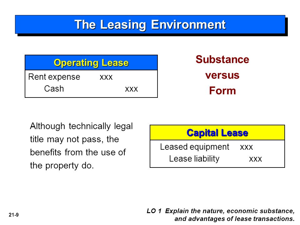 21-9 Operating Lease Capital Lease Rent expense xxx Cash xxx Leased equipment xxx Lease liability xxx Although technically legal title may not pass, t