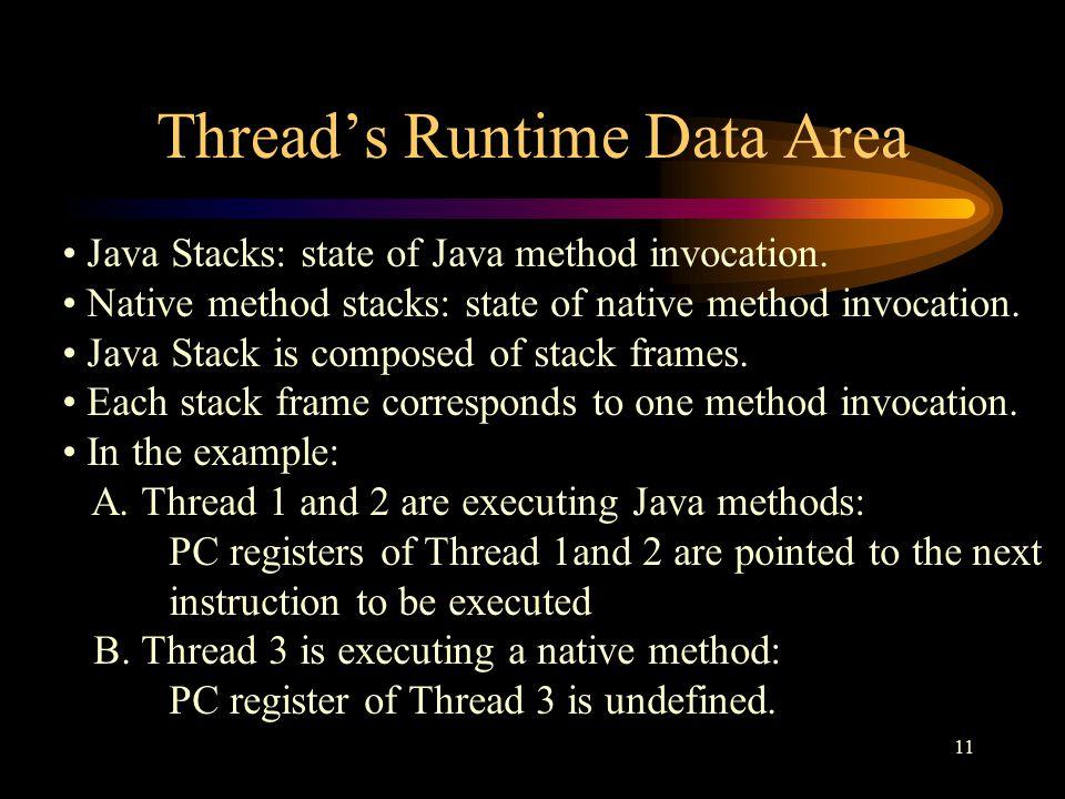 11 Thread's Runtime Data Area Java Stacks: state of Java method invocation.