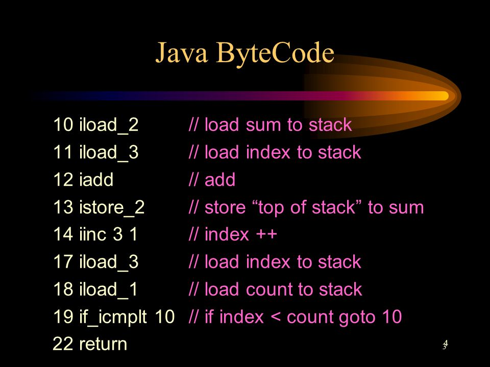 4 3 Java ByteCode 10 iload_2// load sum to stack 11 iload_3// load index to stack 12 iadd// add 13 istore_2// store top of stack to sum 14 iinc 3 1// index ++ 17 iload_3// load index to stack 18 iload_1// load count to stack 19 if_icmplt 10// if index < count goto 10 22 return