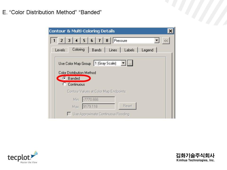 E. Color Distribution Method Banded