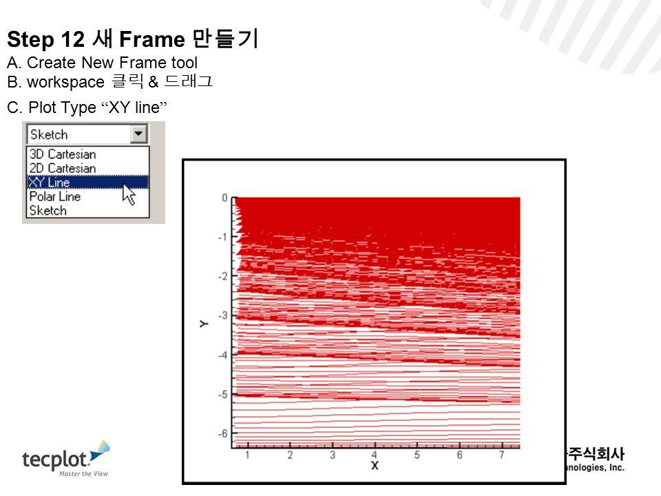 Step 12 새 Frame 만들기 A. Create New Frame tool B. workspace 클릭 & 드래그 C. Plot Type XY line