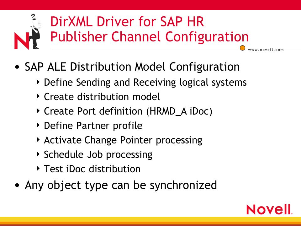 DirXML Driver for SAP HR Publisher Channel Configuration SAP ALE Distribution Model Configuration  Define Sending and Receiving logical systems  Cre