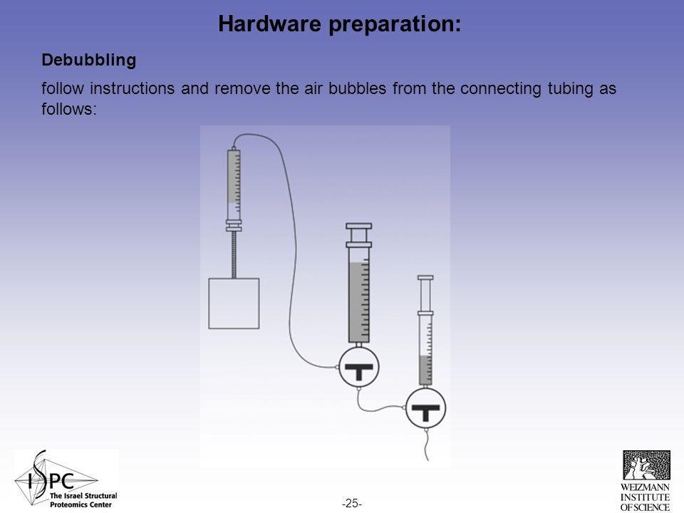 Hardware preparation: Debubbling follow instructions and remove the air bubbles from the connecting tubing as follows: -25-