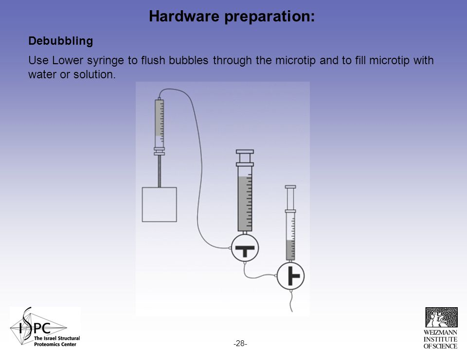 Hardware preparation: Debubbling Use Lower syringe to flush bubbles through the microtip and to fill microtip with water or solution.