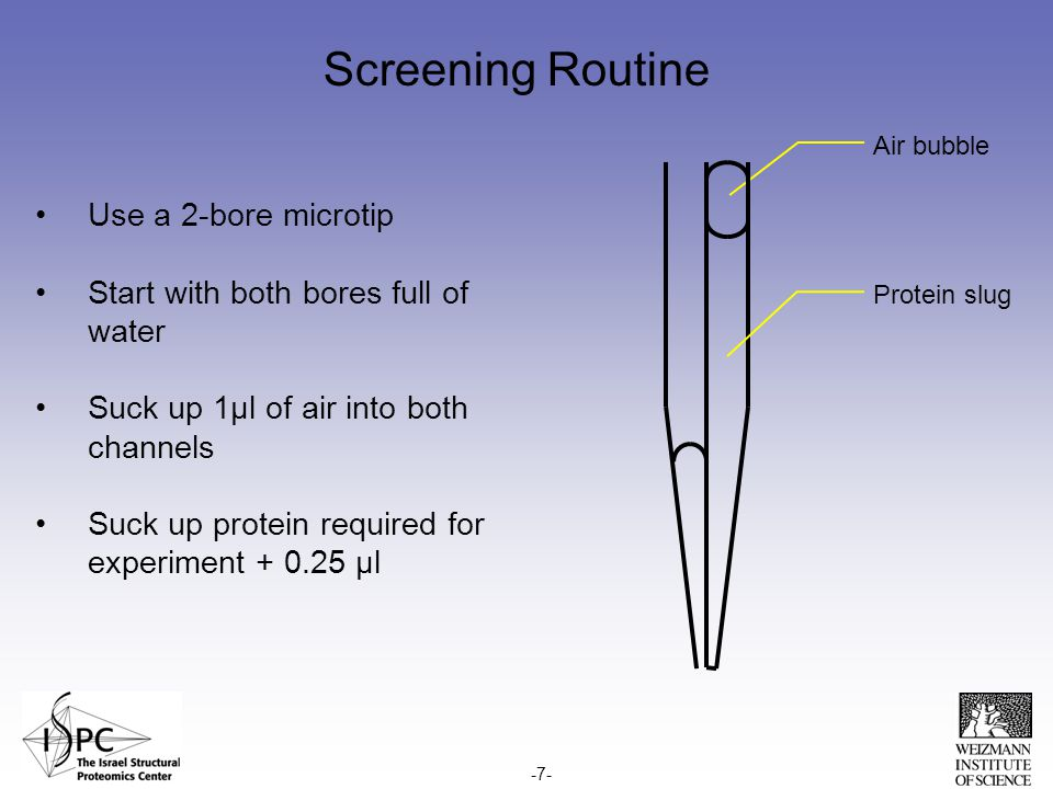 Screening Routine Air bubble Protein slug Use a 2-bore microtip Start with both bores full of water Suck up 1µl of air into both channels Suck up protein required for experiment + 0.25 µl -7-