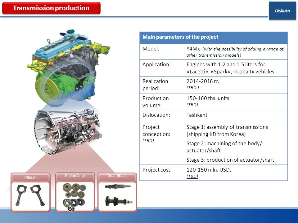 UzAuto Main parameters of the project Model:Y4Mx (with the possibility of adding a range of other transmission models) Application:Engines with 1.2 an
