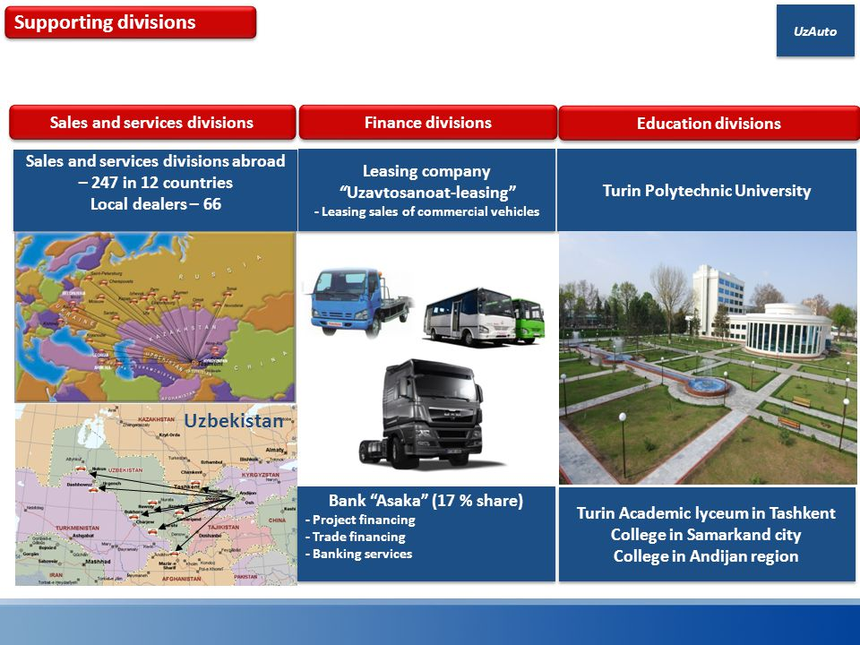 UzAuto Turin Polytechnic University Supporting divisions Sales and services divisions Finance divisions Education divisions Sales and services divisio