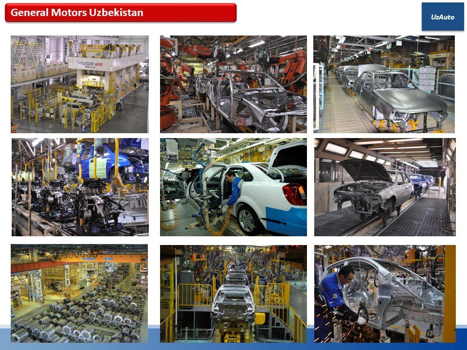 UzAuto General Motors Uzbekistan
