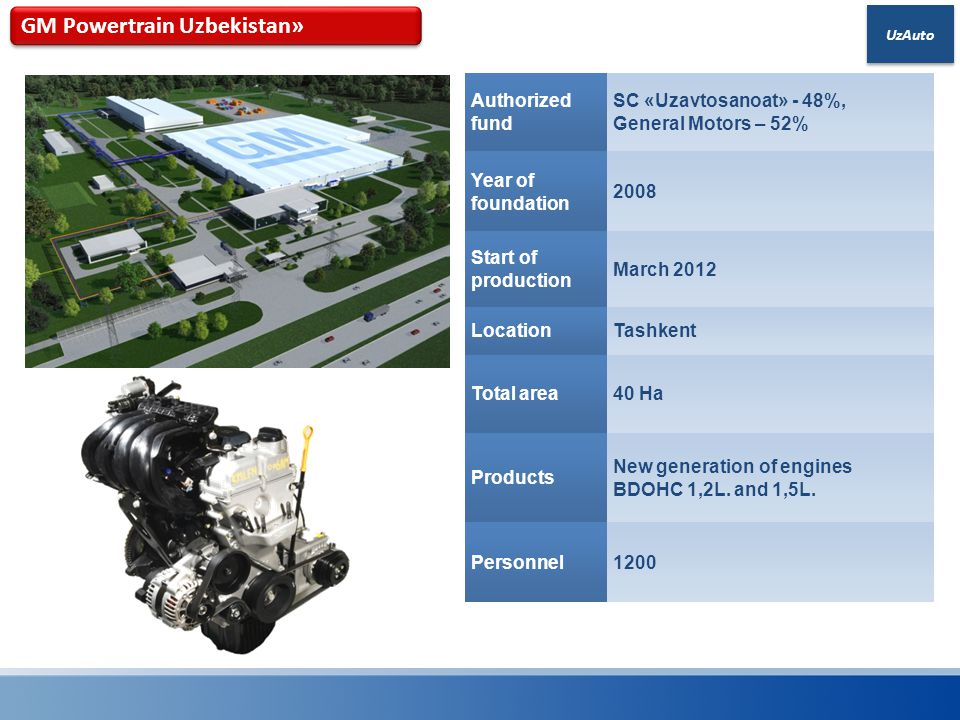 UzAuto GM Powertrain Uzbekistan» Authorized fund SC «Uzavtosanoat» - 48%, General Motors – 52% Year of foundation 2008 Start of production March 2012