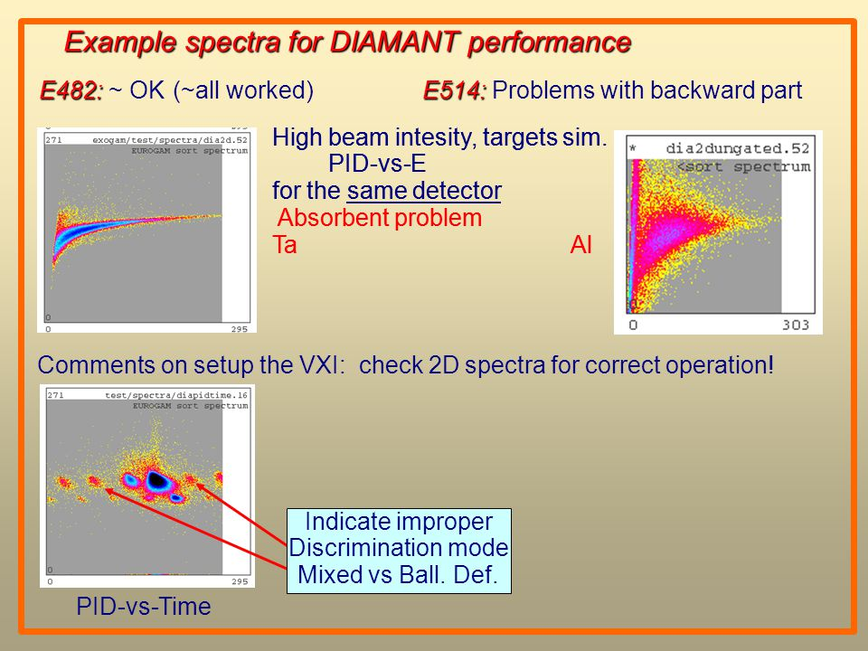 High beam intesity, targets sim.