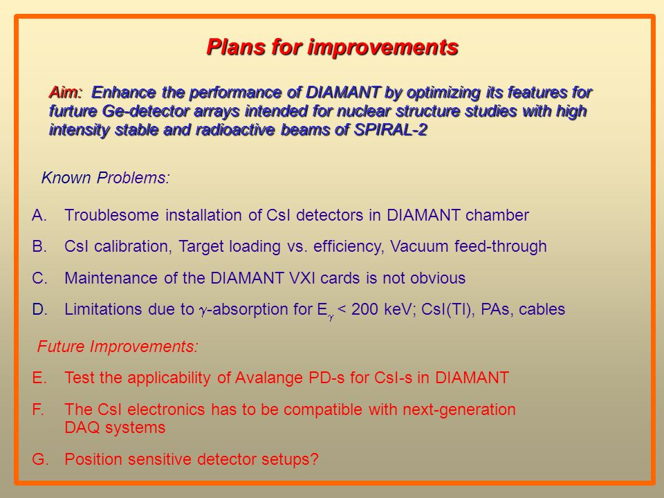Plans for improvements Known Problems: A.Troublesome installation of CsI detectors in DIAMANT chamber B.CsI calibration, Target loading vs.