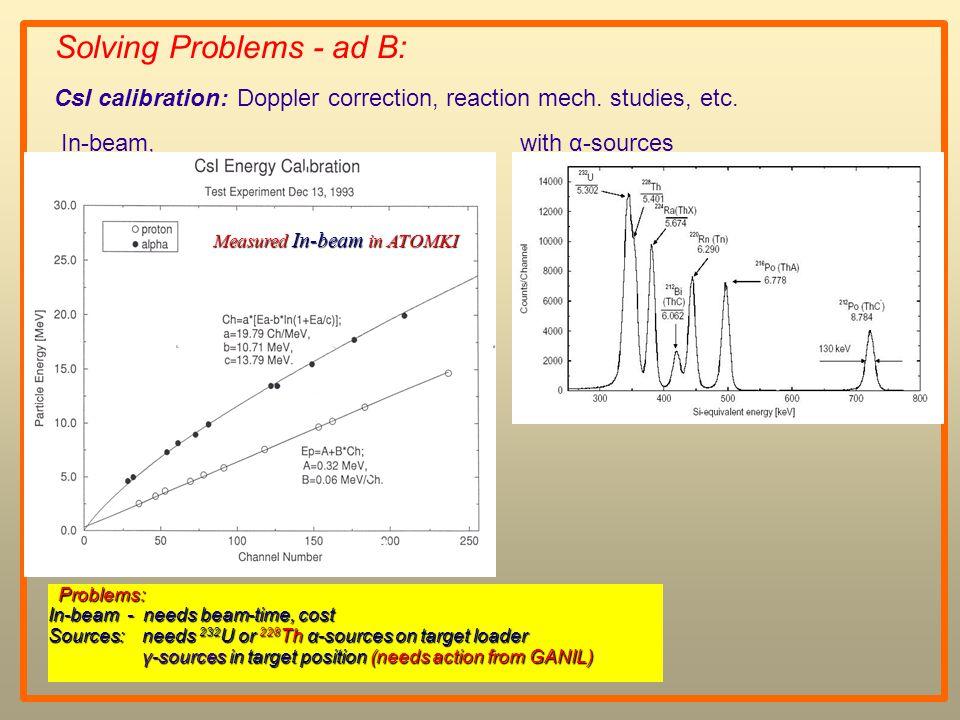 Solving Problems - ad B: CsI calibration: Doppler correction, reaction mech.