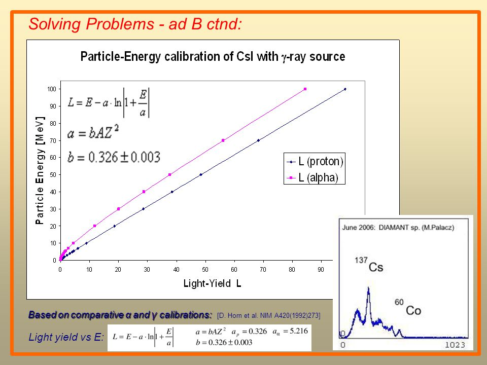 Solving Problems - ad B ctnd: Based on comparative α and γ calibrations: Based on comparative α and γ calibrations: [D.