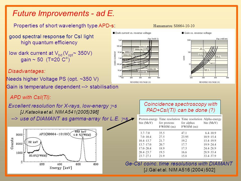 Future Improvements - ad E.