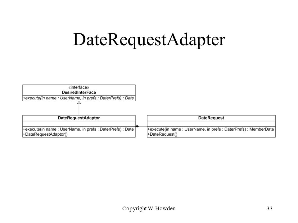 DateRequestAdapter Copyright W. Howden33