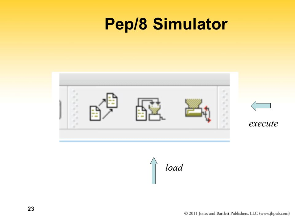 23 Pep/8 Simulator load execute