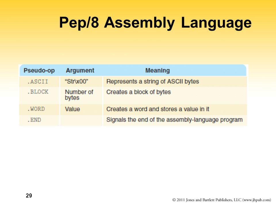 29 Pep/8 Assembly Language