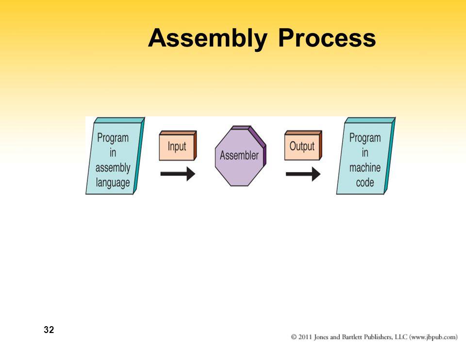 32 Assembly Process