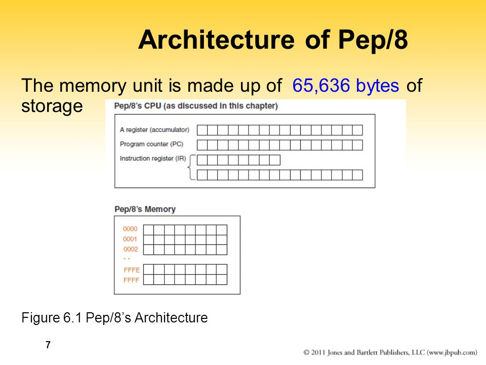7 Architecture of Pep/8 The memory unit is made up of 65,636 bytes of storage Figure 6.1 Pep/8's Architecture