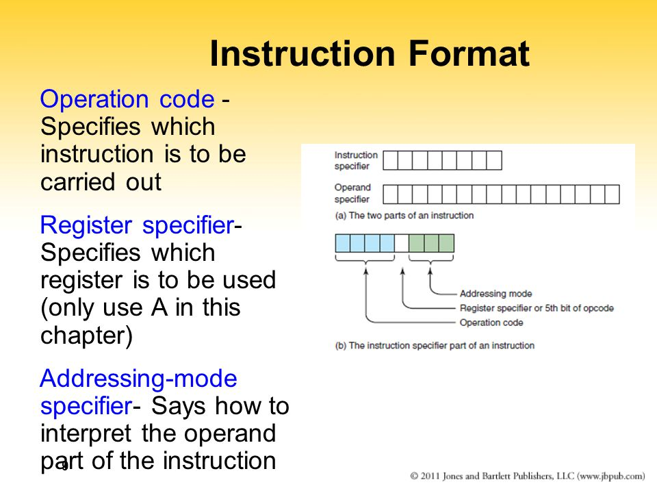 9 Instruction Format Operation code - Specifies which instruction is to be carried out Register specifier- Specifies which register is to be used (only use A in this chapter) Addressing-mode specifier- Says how to interpret the operand part of the instruction