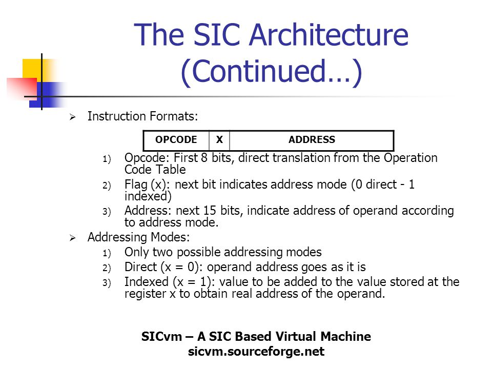 SICvm – A SIC Based Virtual Machine sicvm.sourceforge.net The Memory Subsystem (Continued…) //Standard fetch function int fetch (int type) { int temp; switch (type) { //OPCODE fetching Logic case OPCODE: get opcode; return opcode; //OPERAND fetch Logic case OPERAND: get operand; return operand; //DATA fetch Logic case DATA: get data; return data; //Device Code Fetch Logic case DEVCODE: get devcode; return devcode; } return -1; } //Standard store function void store (int reg) { int temp; //Store the 1st 8 bits temp = reg & 0xFF0000; temp = temp >> 16; mem[operand++] = temp; //Store the 2nd 8 bits temp = reg & 0xFF00; temp = temp >> 8; mem[operand++] = temp; //Store the 3rd 8 bits temp = reg & 0xFF; mem[operand] = temp; }