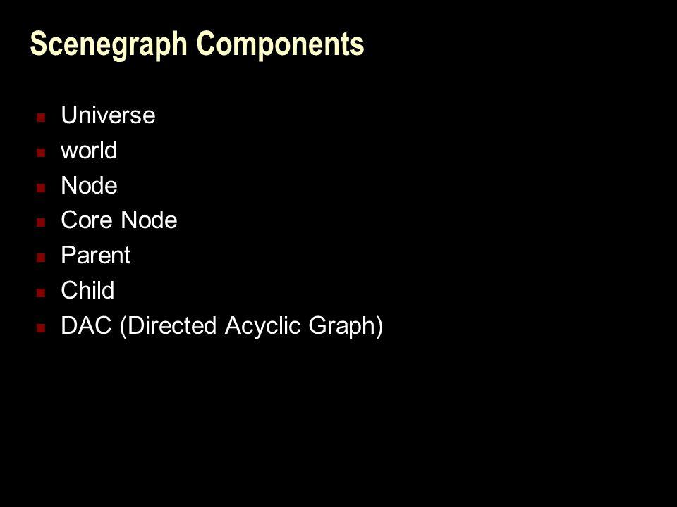 Scenegraph Components Universe world Node Core Node Parent Child DAC (Directed Acyclic Graph)