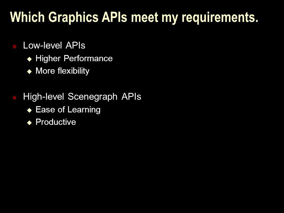 Content Development Geometry Creation. CSG Models.