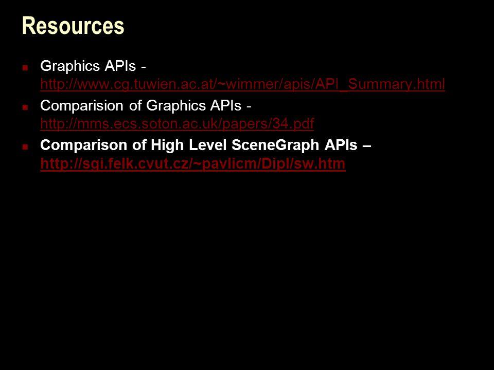 Resources Graphics APIs - http://www.cg.tuwien.ac.at/~wimmer/apis/API_Summary.html http://www.cg.tuwien.ac.at/~wimmer/apis/API_Summary.html Comparision of Graphics APIs - http://mms.ecs.soton.ac.uk/papers/34.pdf http://mms.ecs.soton.ac.uk/papers/34.pdf Comparison of High Level SceneGraph APIs – http://sgi.felk.cvut.cz/~pavlicm/Dipl/sw.htm http://sgi.felk.cvut.cz/~pavlicm/Dipl/sw.htm