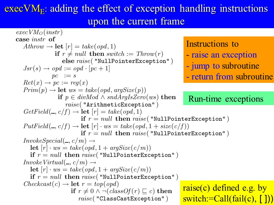 © Egon Börger: Decomposing & Layering JVM 17 execVM E : adding the effect of exception handling instructions upon the current frame Run-time exceptions Instructions to - - raise an exception - - jump to subroutine - - return from subroutine raise(c) defined e.g.