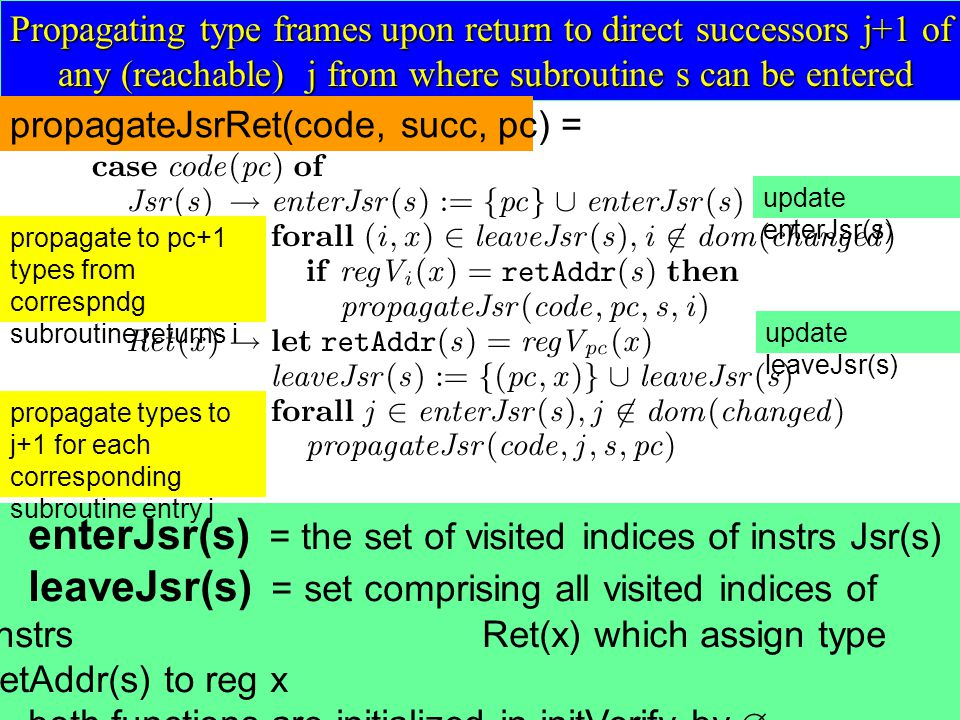 © Egon Börger: Decomposing & Layering JVM 45 Propagating type frames upon return to direct successors j+1 of any (reachable) j from where subroutine s can be entered propagateJsrRet(code, succ, pc) = enterJsr(s) = the set of visited indices of instrs Jsr(s) leaveJsr(s) = set comprising all visited indices of instrs Ret(x) which assign type retAddr(s) to reg x both functions are initialized in initVerify by  propagate to pc+1 types from correspndg subroutine returns i update enterJsr(s) update leaveJsr(s) propagate types to j+1 for each corresponding subroutine entry j