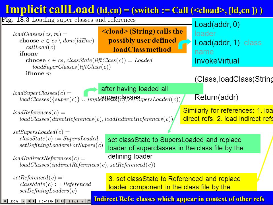 © Egon Börger: Decomposing & Layering JVM 51 Implicit callLoad (ld,cn) = (switch := Call (, ld,cn ) ) Implicit callLoad (ld,cn) = (switch := Call (, [ ld,cn ] ) ) Load(addr, 0) loader Load(addr, 1) class name InvokeVirtual (Class,loadClass(String )) Return(addr) (String) calls the possibly user defined loadClass method after having loaded all superclasses set classState to SupersLoaded and replace loader of superclasses in the class file by the defining loader Similarly for references: 1.