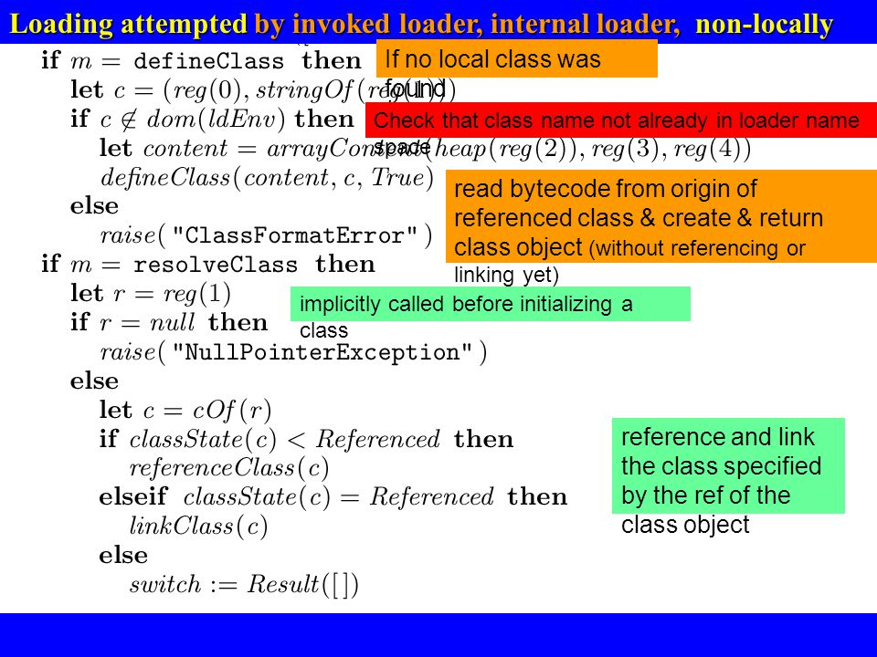 © Egon Börger: Decomposing & Layering JVM 54 Loading attempted by invoked loader, internal loader, non-locally If no local class was found read bytecode from origin of referenced class & create & return class object (without referencing or linking yet) Check that class name not already in loader name space reference and link the class specified by the ref of the class object implicitly called before initializing a class