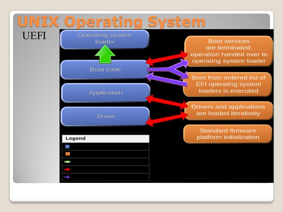 UNIX Operating System UEFI