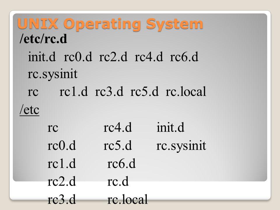 UNIX Operating System /etc/rc.d init.d rc0.d rc2.d rc4.d rc6.d rc.sysinit rc rc1.d rc3.d rc5.d rc.local /etc rc rc4.d init.d rc0.drc5.d rc.sysinit rc1.d rc6.d rc2.d rc.d rc3.d rc.local