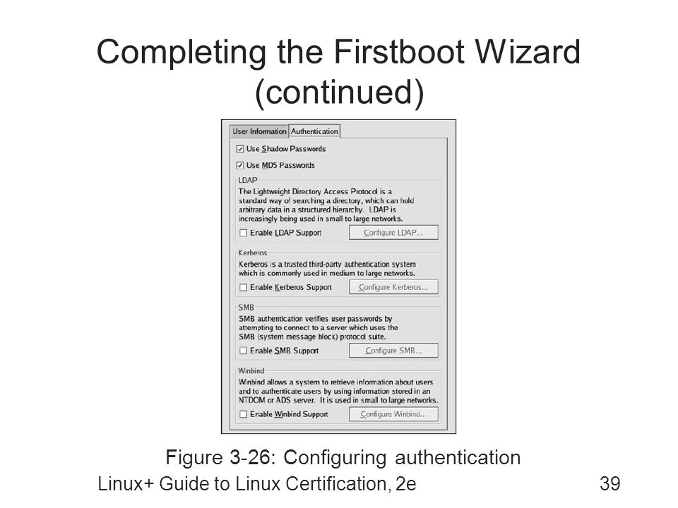 Linux+ Guide to Linux Certification, 2e39 Completing the Firstboot Wizard (continued) Figure 3-26: Configuring authentication