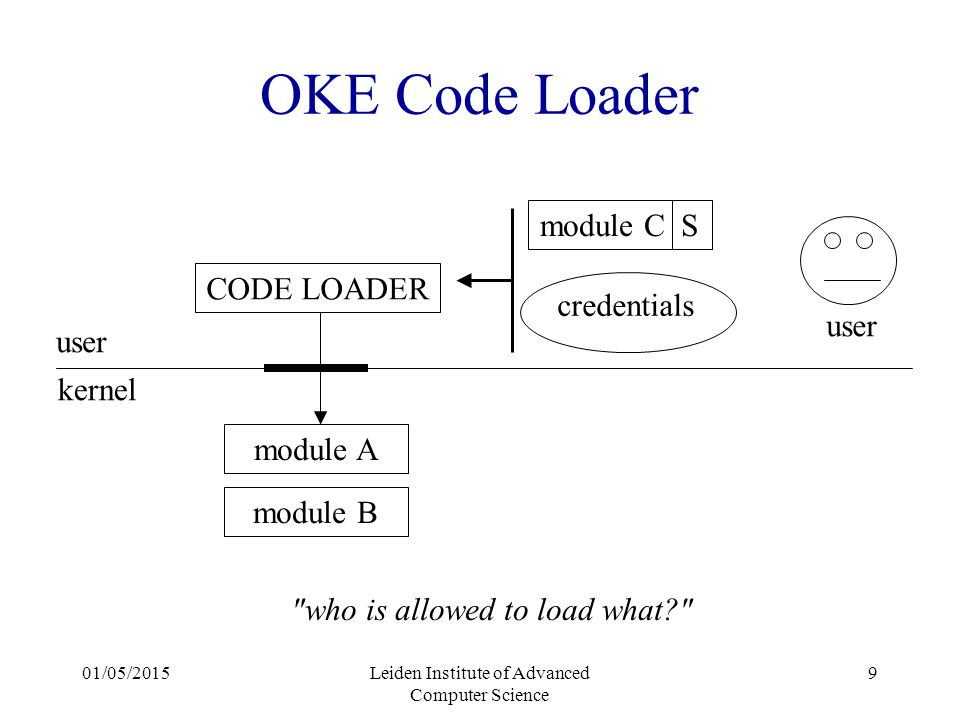 01/05/2015Leiden Institute of Advanced Computer Science 9 OKE Code Loader module A module B user kernel CODE LOADER module C S credentials user who is allowed to load what?