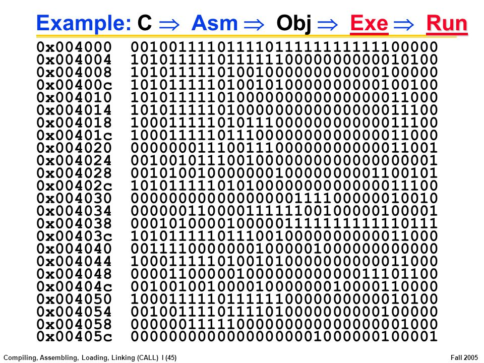Compiling, Assembling, Loading, Linking (CALL) I (44) Fall 2005 Example: C  Asm  Obj  Exe  Run 00 addiu $29,$29,-32 04 sw$31,20($29) 08 sw$4, 32($29) 0c sw$5, 36($29) 10 sw $0, 24($29) 14 sw $0, 28($29) 18 lw $14, 28($29) 1c multu $14, $14 20 mflo $15 24 lw $24, 24($29) 28 addu $25,$24,$15 2c sw $25, 24($29) 30 addiu $8,$14, 1 34 sw$8,28($29) 38 slti$1,$8, 101 3c bne$1,$0, -10 40 lui$4, 4096 44 ori$4,$4,1072 48 lw $5,24($29) 4c jal 812 50 add $2, $0, $0 54 lw $31,20($29) 58 addiu $29,$29,32 5c jr $31 Edit Addresses: start at 0x0040000
