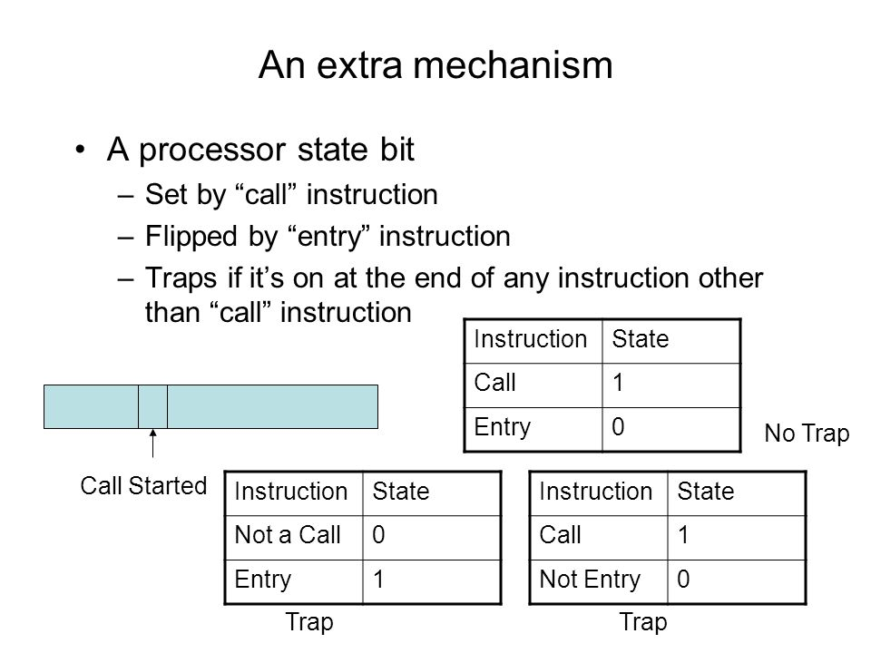 "An extra mechanism A processor state bit –Set by ""call"" instruction –Flipped by ""entry"" instruction –Traps if it's on at the end of any instruction ot"