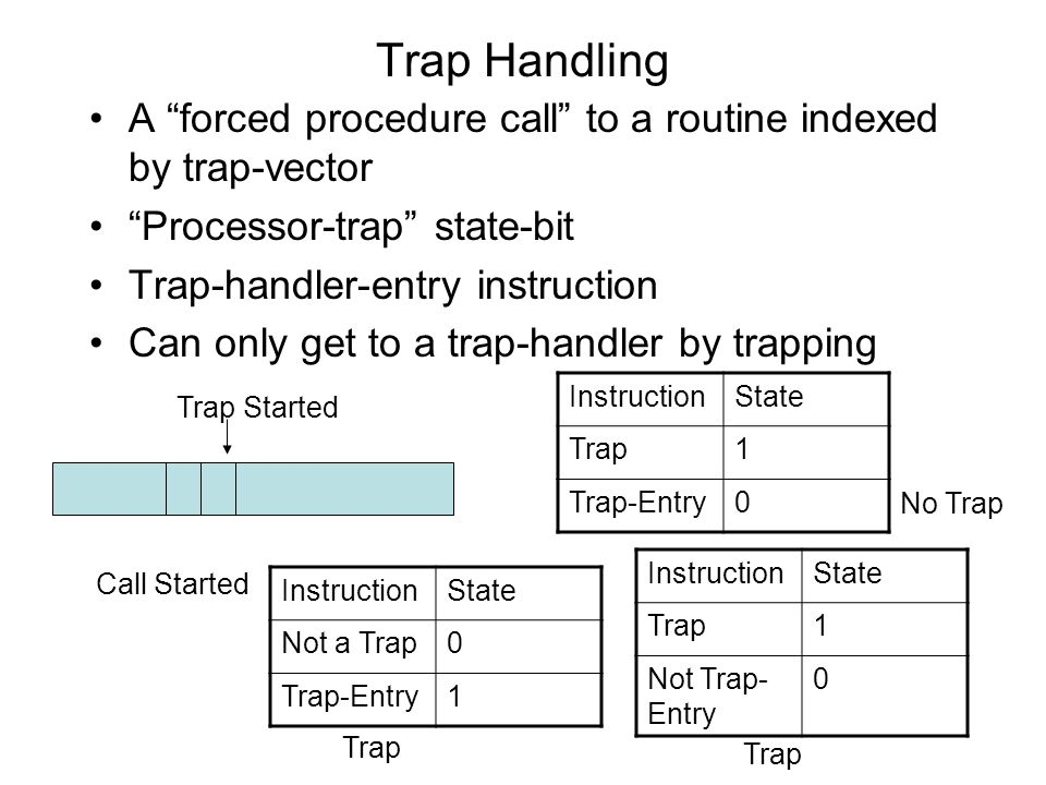"Trap Handling A ""forced procedure call"" to a routine indexed by trap-vector ""Processor-trap"" state-bit Trap-handler-entry instruction Can only get to"