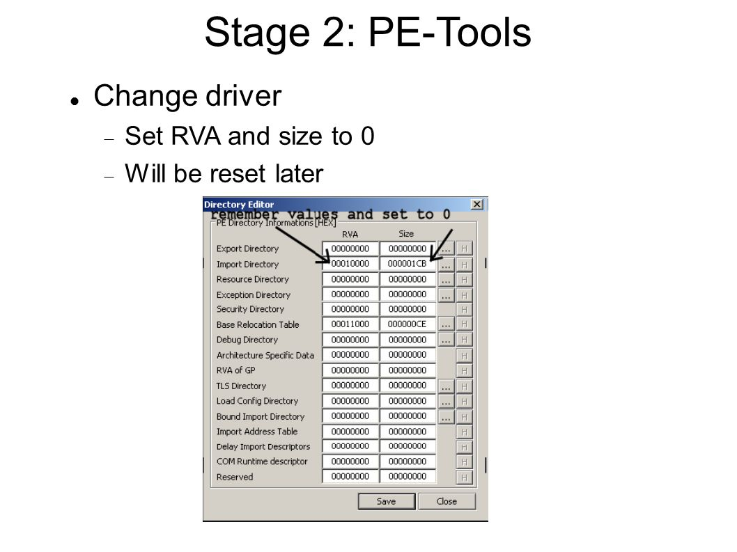 Stage 2: PE-Tools Change driver  Set RVA and size to 0  Will be reset later
